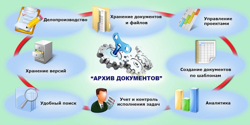 Контроля программа задач сотрудников